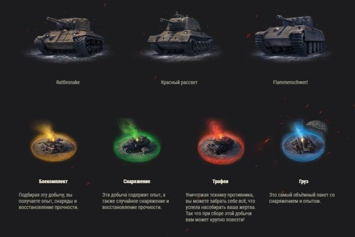Photo of «Стальной охотник» (Battle Royale World of Tanks 2019): сражайтесь за превосходство до последнего