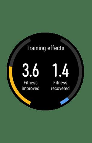Аэробные и анаэробные тренировки помогают поддерживать организм в тонусе
