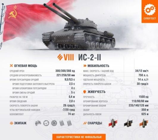 В World of Tanks на закрытый супертест отправился танк VIII уровня ИС-2-II