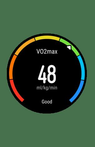 Показатель VO2max отражает состояние сердечно-сосудистой и дыхательной систем