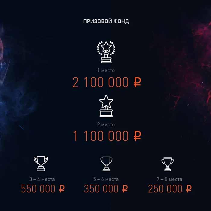 5 500 000 РУБЛЕЙ ЖДУТ ПОБЕДИТЕЛЕЙ!