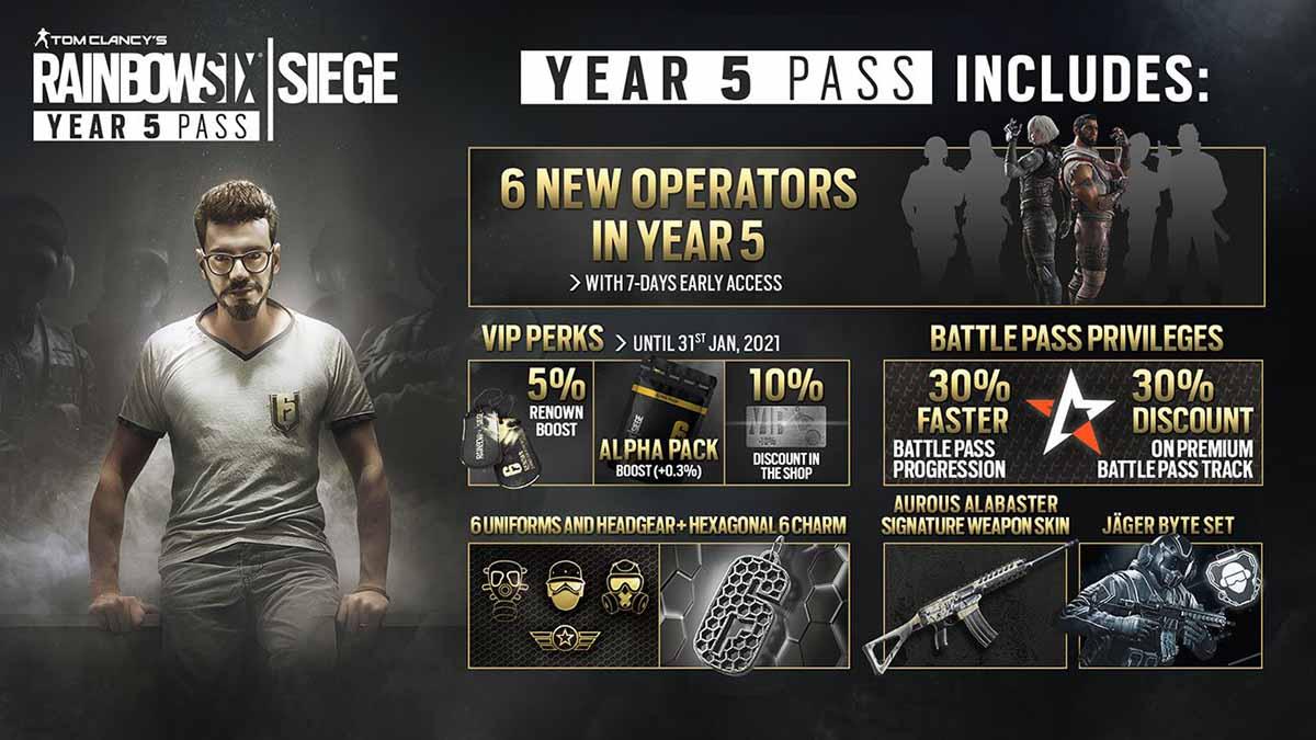 Tom Clancy's Rainbow Six Siege - Year 5 Pass стал доступен на PS4, ПК и Xbox One
