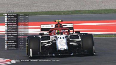 Выходные принесли положительные результаты для киберспортивных гонщиков Alfa Romeo Racing ORLEN