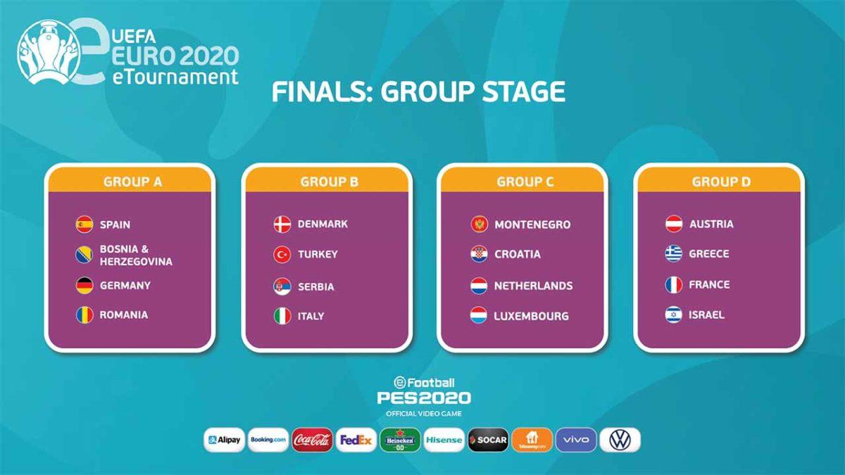 Финал eEURO 2020 стартует в субботу