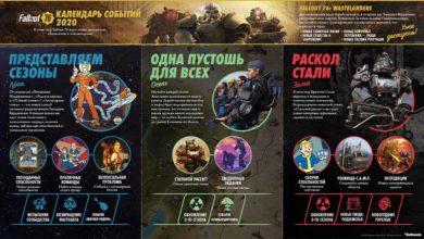 Photo of 🎮 Fallout 76: Сезоны и календарь событий 2020