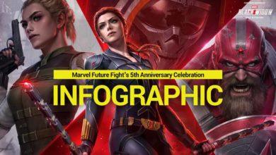Photo of Marvel: Future Fight празднует 5-ю годовщину со специальными внутриигровыми событиями