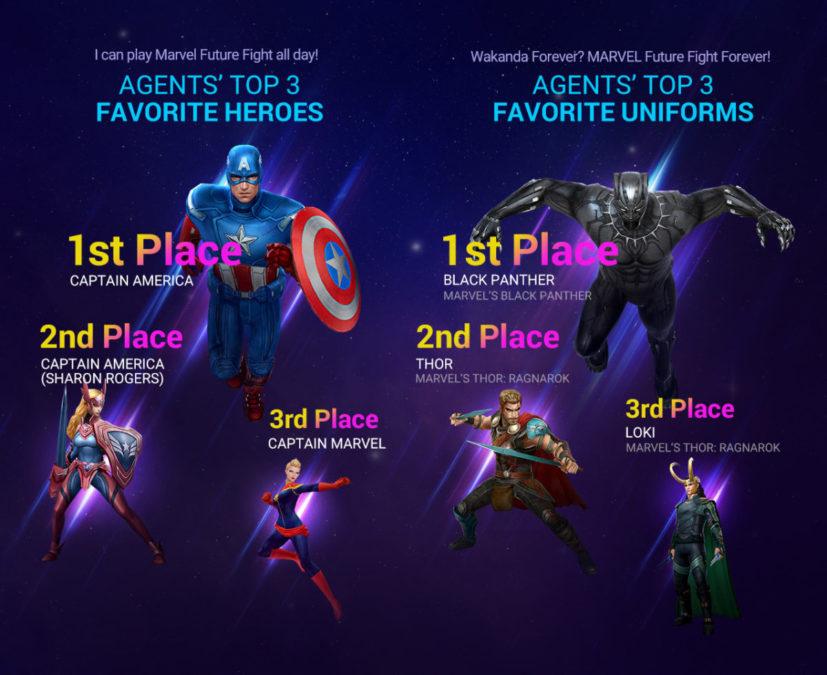 Marvel Future Fight 5-я годовщина (инфографика)